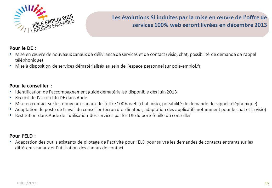 Les évolutions SI induites par la mise en œuvre de l'offre de services 100% web seront livrées en décembre 2013