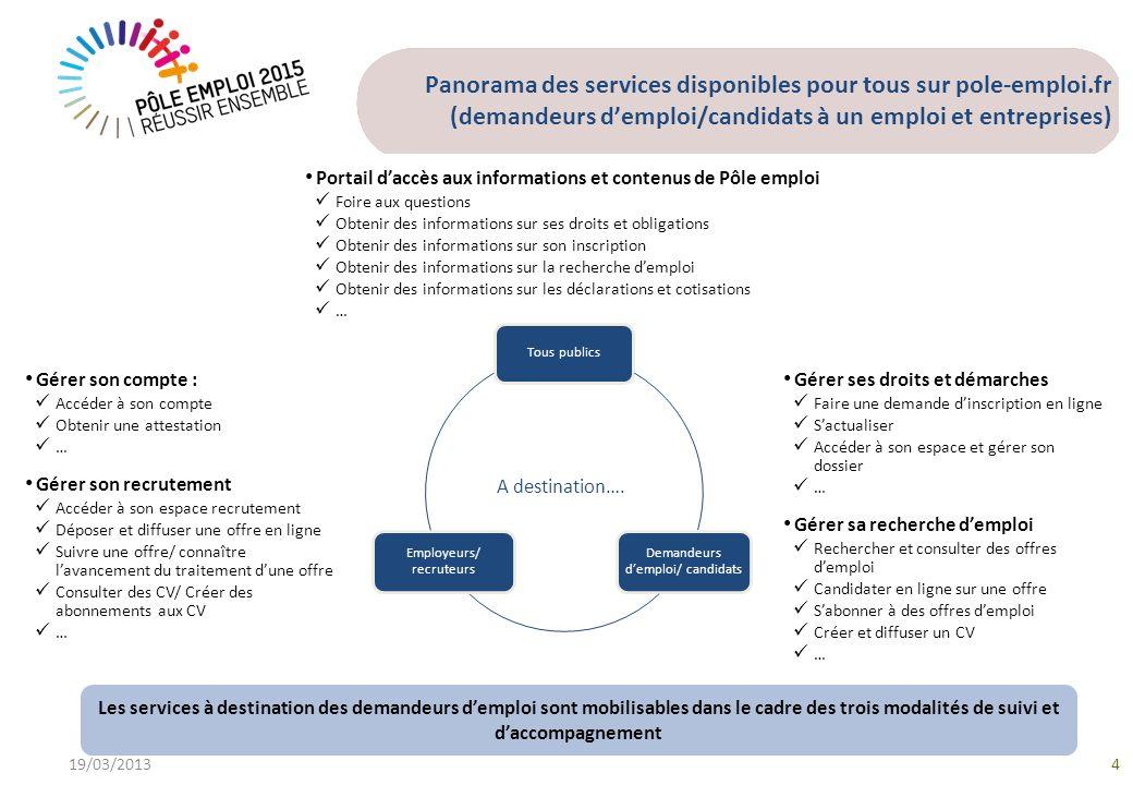 Panorama des services disponibles pour tous sur pole-emploi