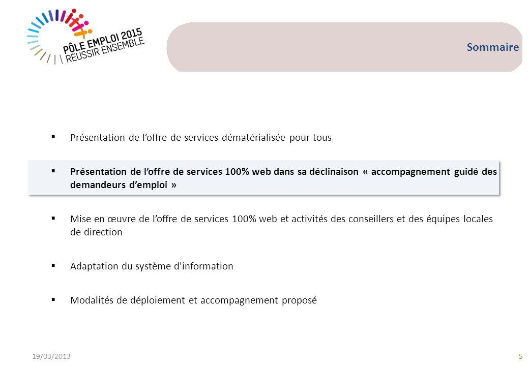 Sommaire Présentation de l'offre de services dématérialisée pour tous
