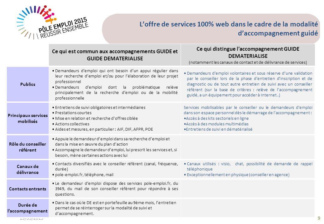 L'offre de services 100% web dans le cadre de la modalité d'accompagnement guidé