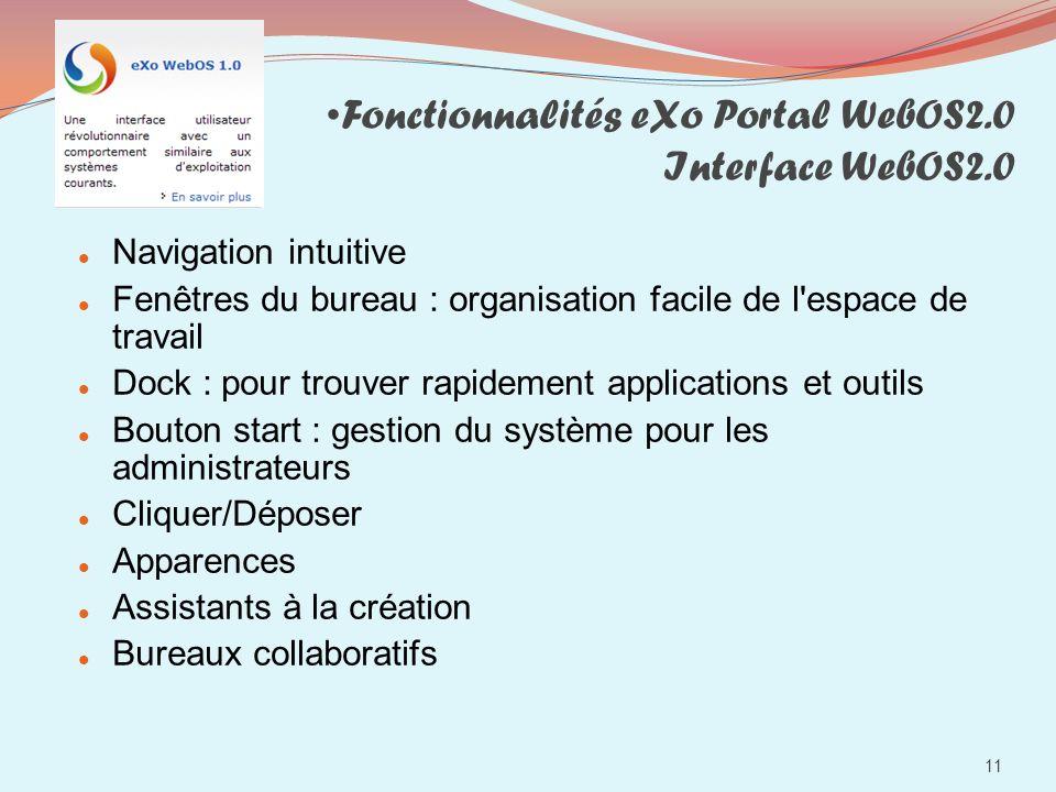 Fonctionnalités eXo Portal WebOS2.0 Interface WebOS2.0