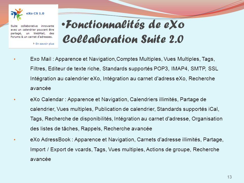 Fonctionnalités de eXo Collaboration Suite 2.0