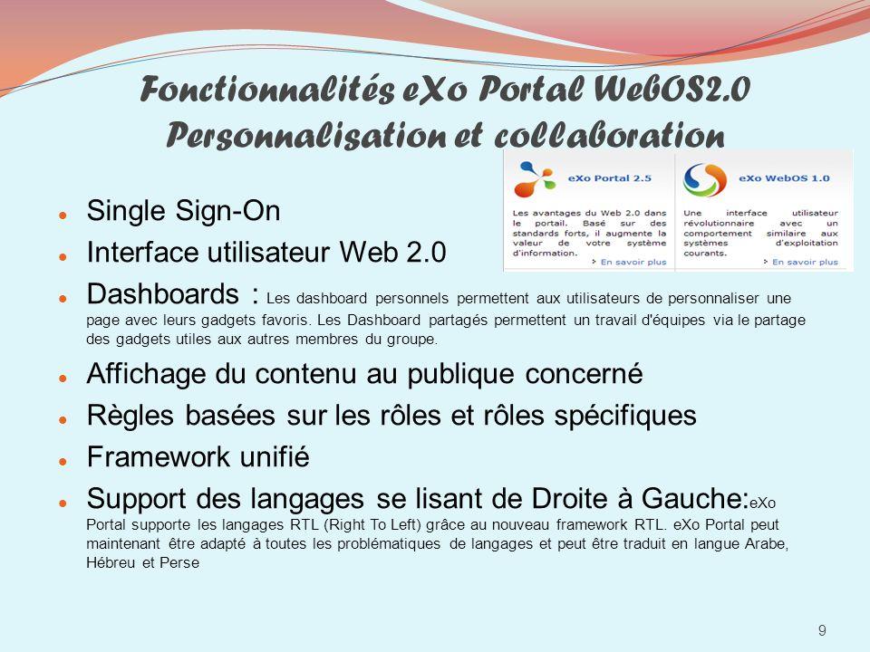 Fonctionnalités eXo Portal WebOS2.0 Personnalisation et collaboration