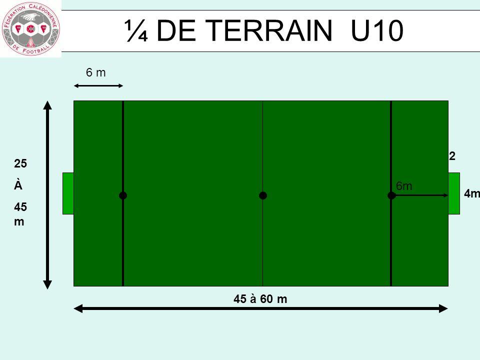 ¼ DE TERRAIN U10 6 m 2 25 À 45m 6m 4m 45 à 60 m