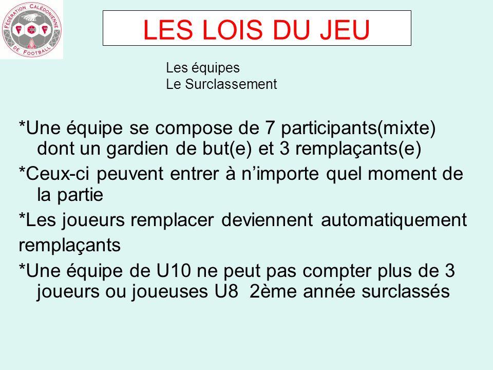 LES LOIS DU JEULes équipes. Le Surclassement. *Une équipe se compose de 7 participants(mixte) dont un gardien de but(e) et 3 remplaçants(e)