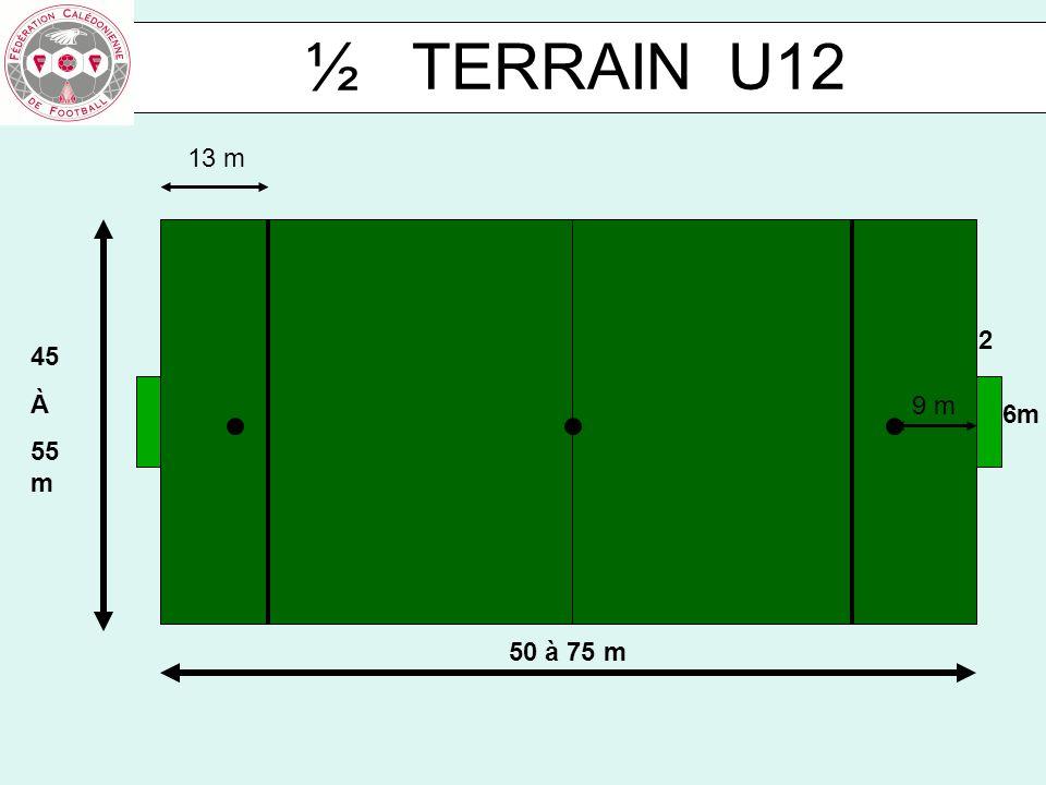 ½ TERRAIN U12 13 m 2 45 À 55m 9 m 6m 50 à 75 m