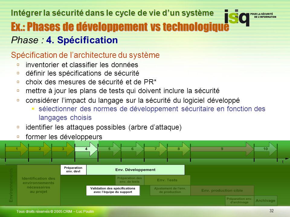 Phase : 4. Spécification Spécification de l'architecture du système