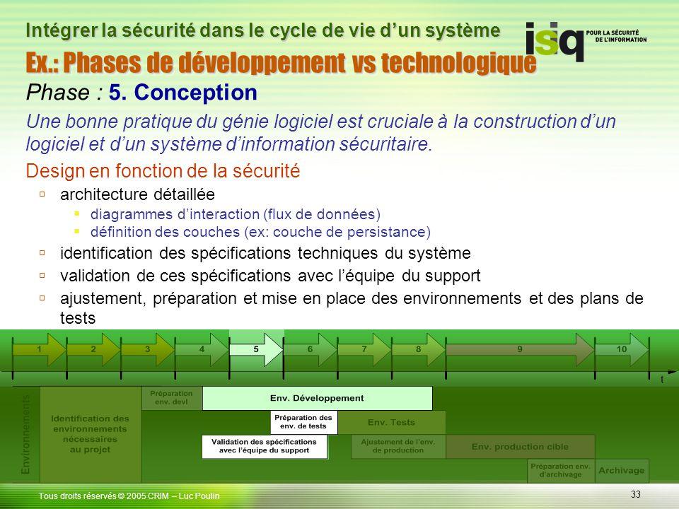Phase : 5. Conception Une bonne pratique du génie logiciel est cruciale à la construction d'un logiciel et d'un système d'information sécuritaire.
