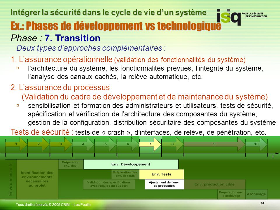 Phase : 7. Transition Deux types d'approches complémentaires :