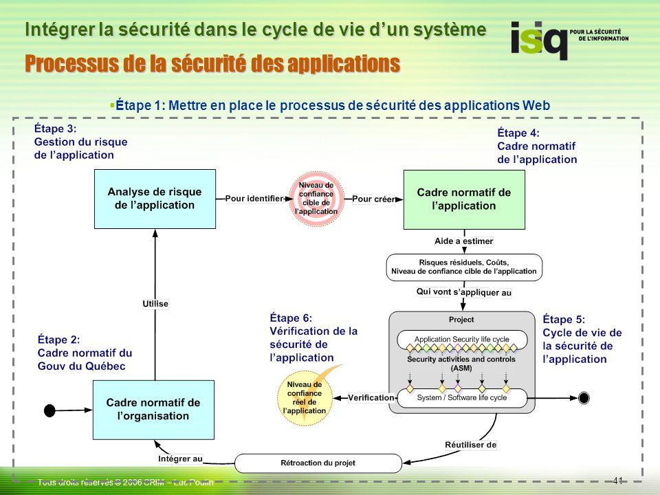 Processus de la sécurité des applications
