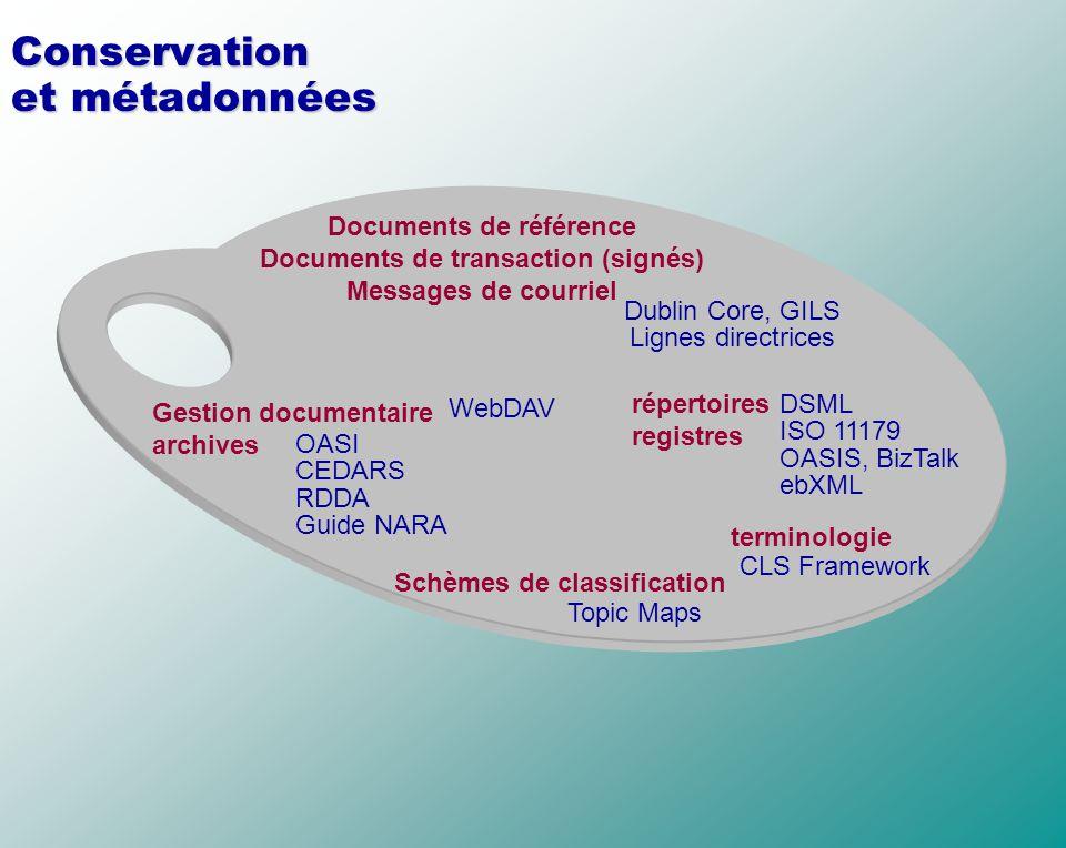 Conservation et métadonnées