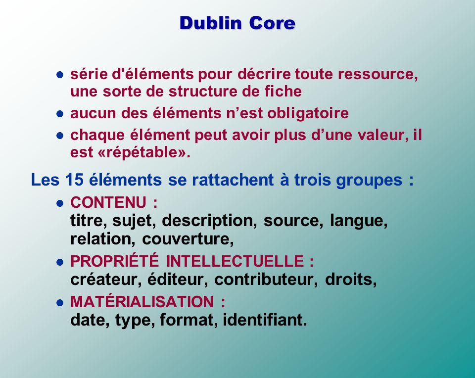 Dublin Core Les 15 éléments se rattachent à trois groupes :