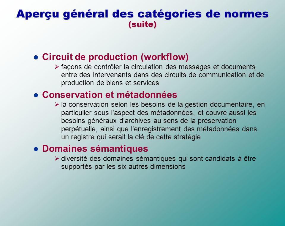 Aperçu général des catégories de normes (suite)