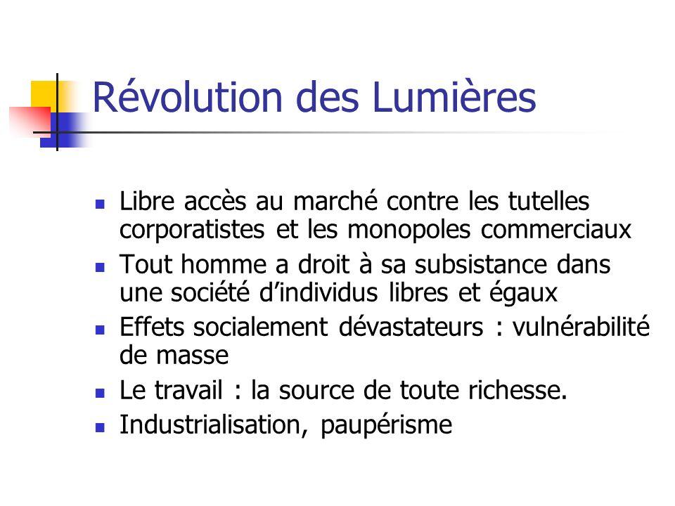 Révolution des Lumières
