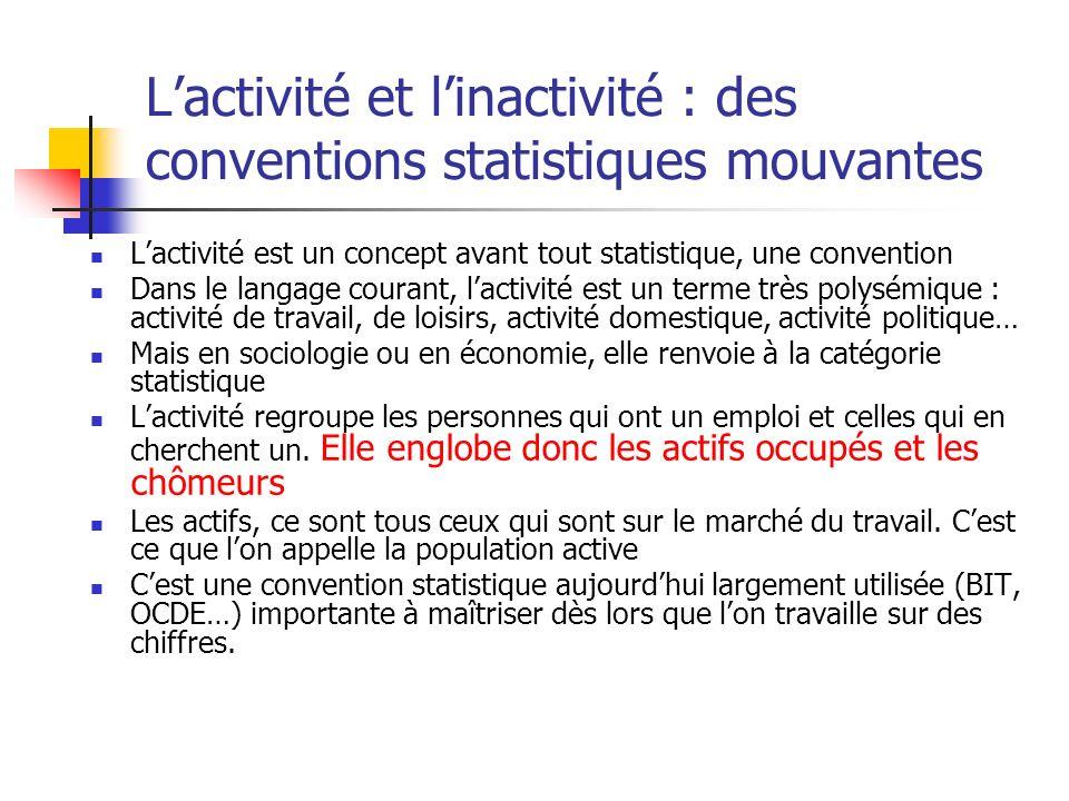 L'activité et l'inactivité : des conventions statistiques mouvantes