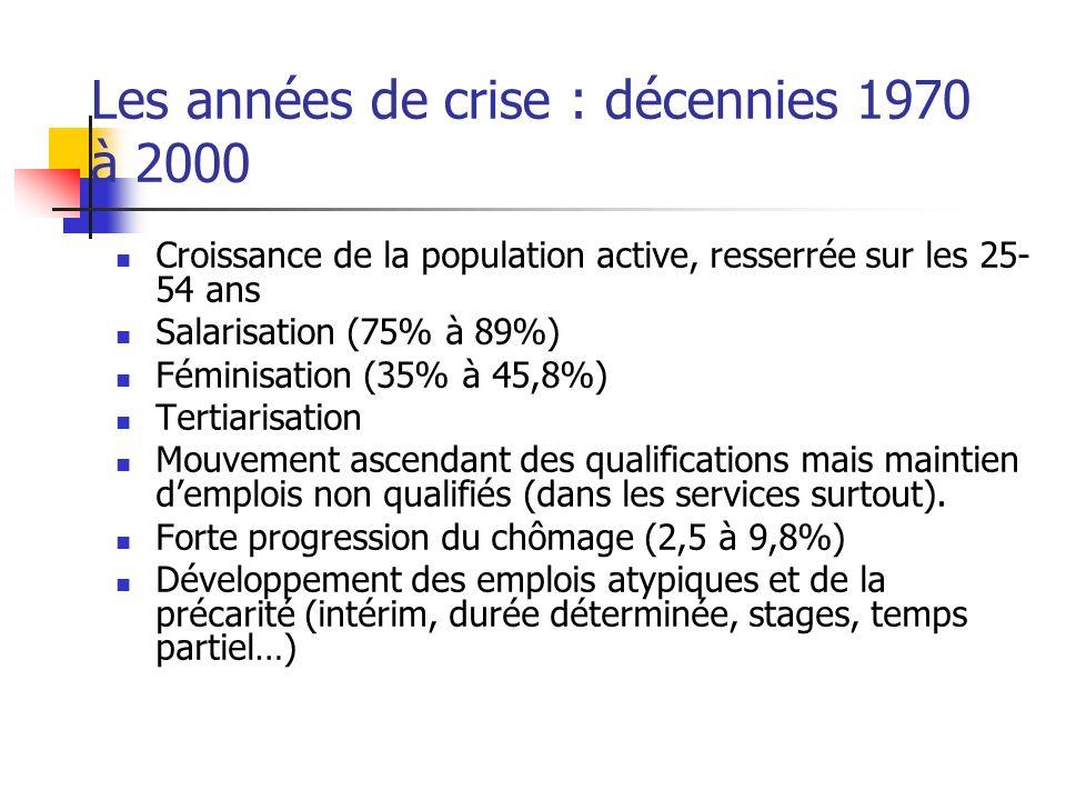 Les années de crise : décennies 1970 à 2000