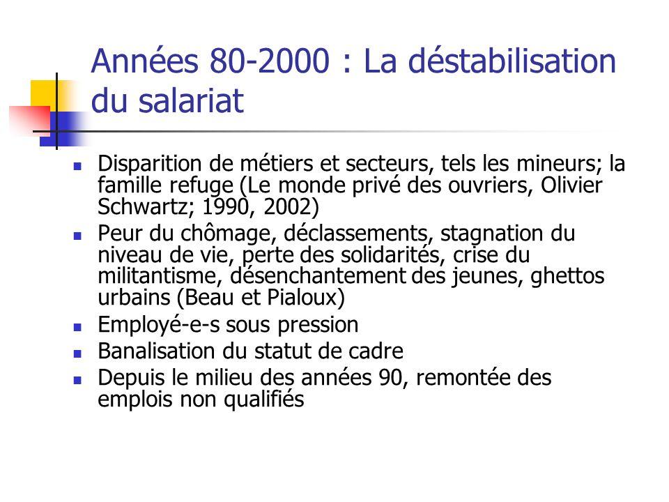 Années 80-2000 : La déstabilisation du salariat