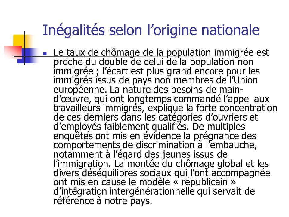 Inégalités selon l'origine nationale