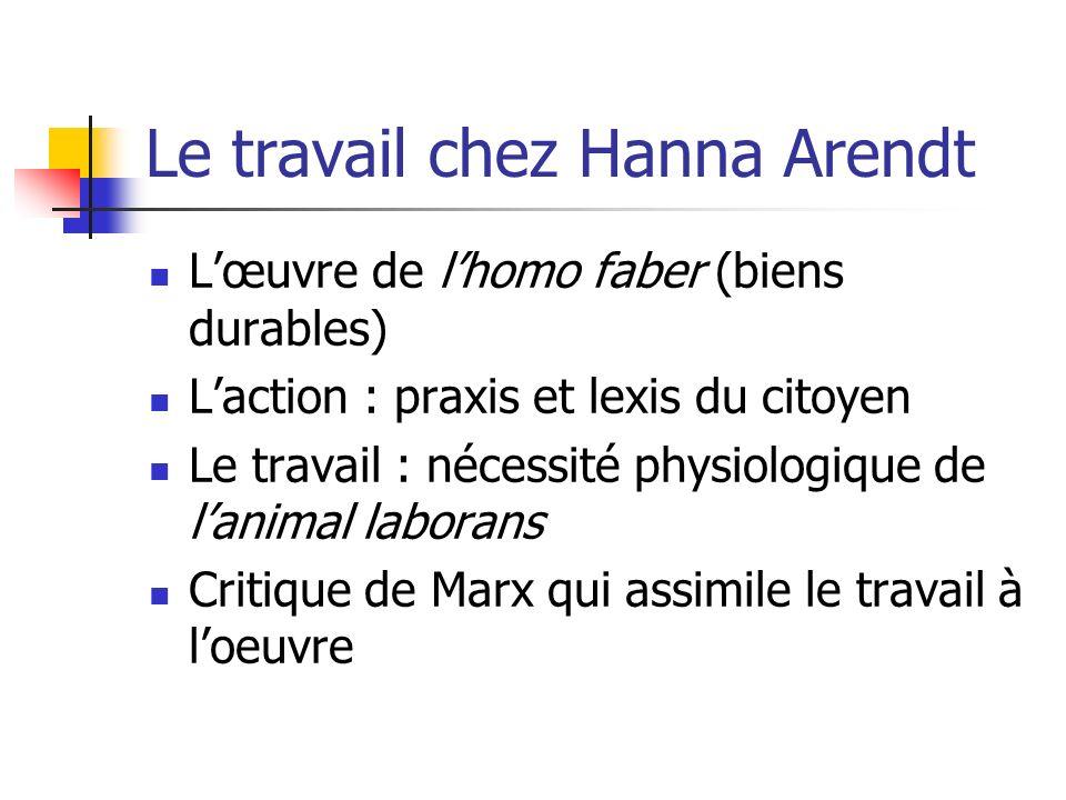 Le travail chez Hanna Arendt