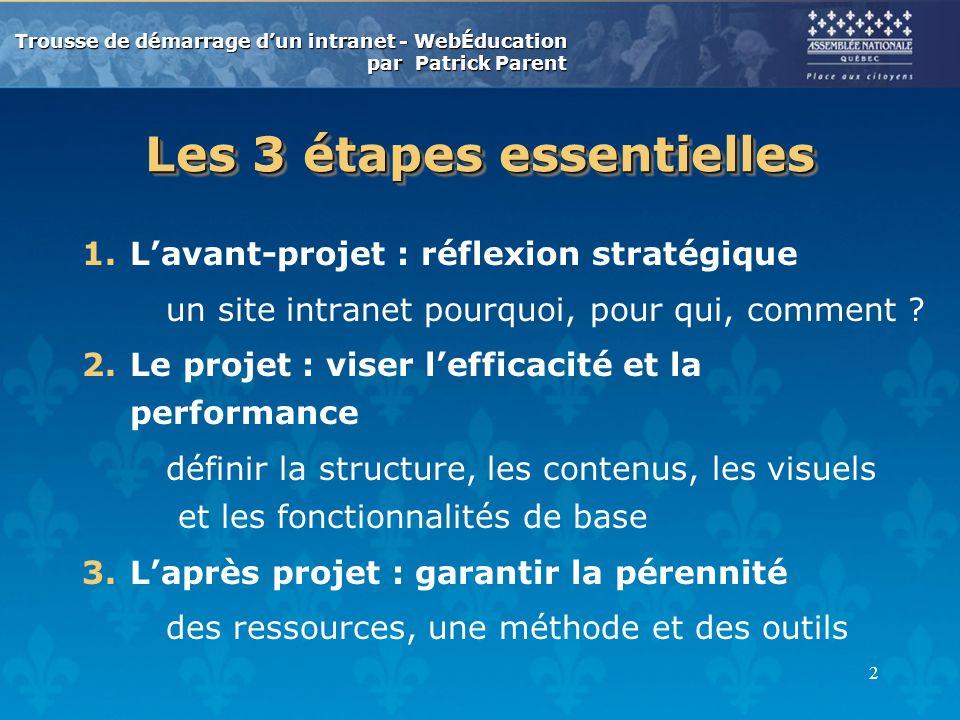 Les 3 étapes essentielles