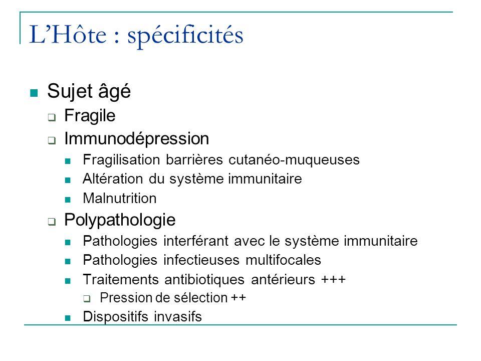 L'Hôte : spécificités Sujet âgé Fragile Immunodépression