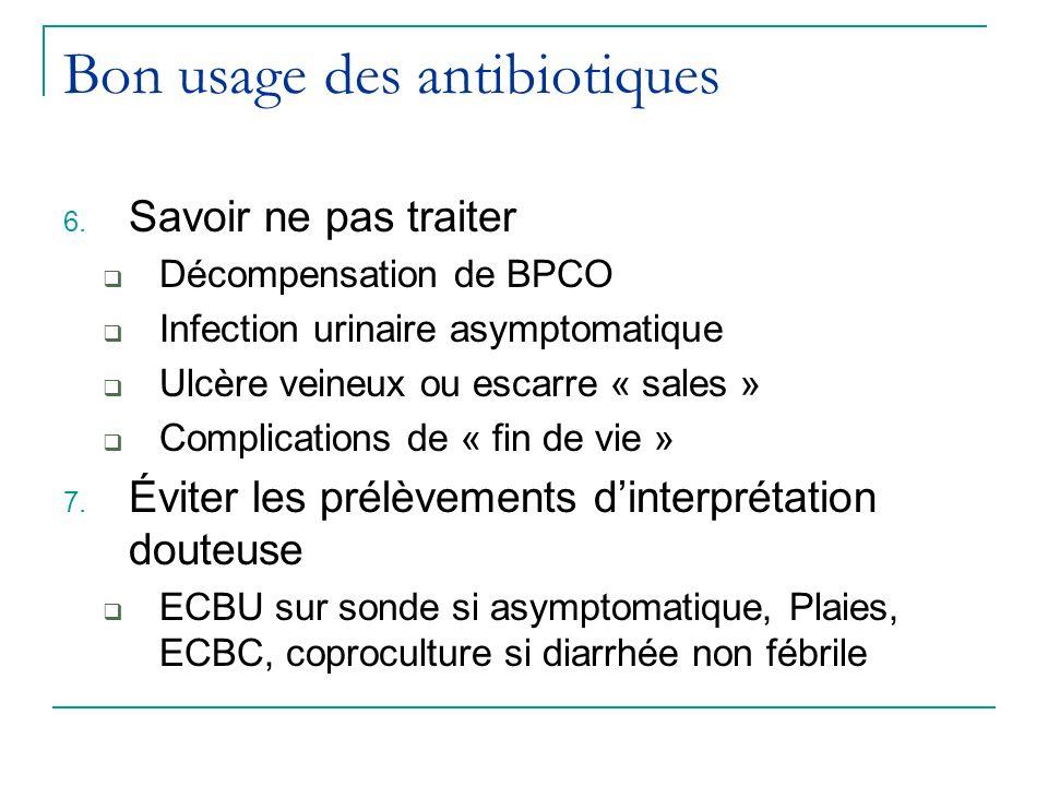 Bon usage des antibiotiques