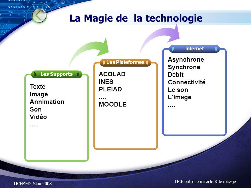 La Magie de la technologie