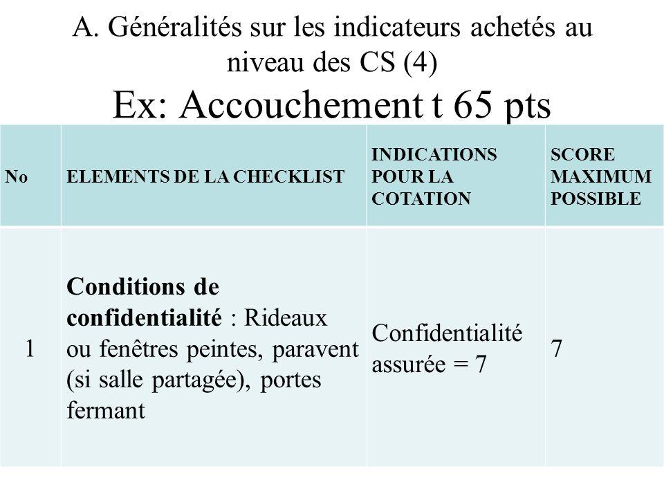 A. Généralités sur les indicateurs achetés au niveau des CS (4) Ex: Accouchement t 65 pts