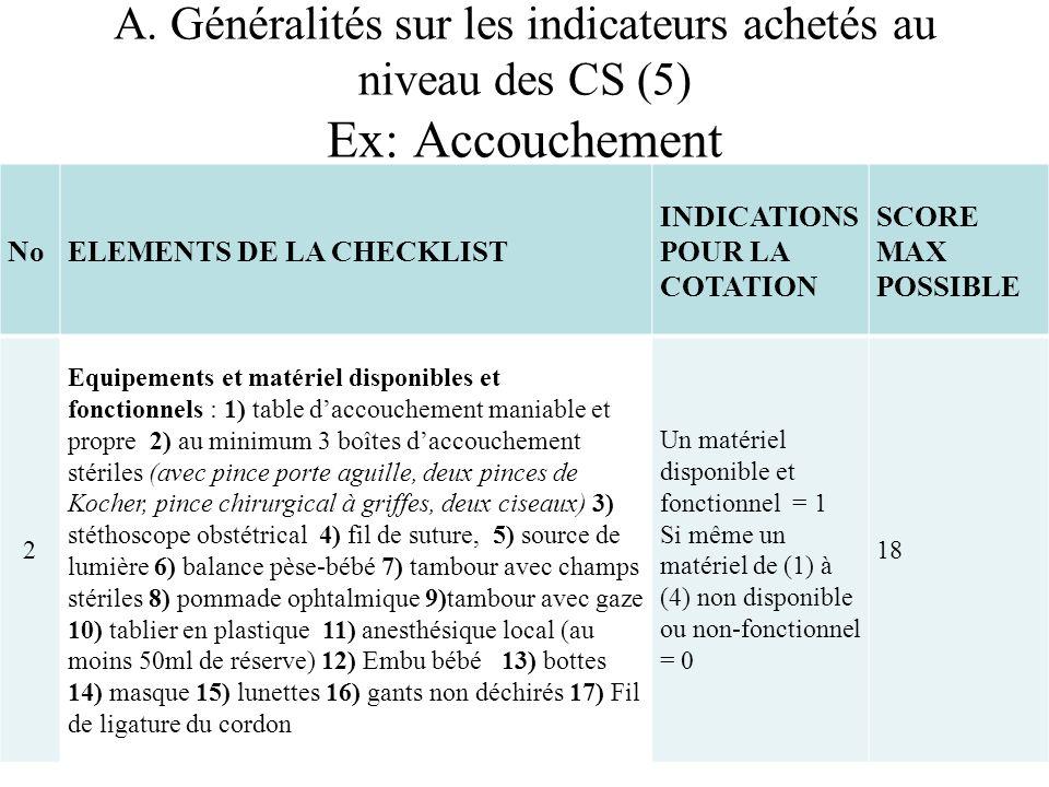 A. Généralités sur les indicateurs achetés au niveau des CS (5) Ex: Accouchement