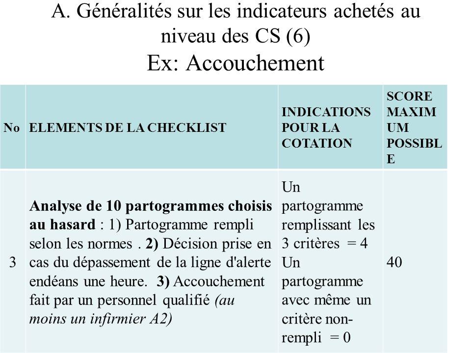 A. Généralités sur les indicateurs achetés au niveau des CS (6) Ex: Accouchement