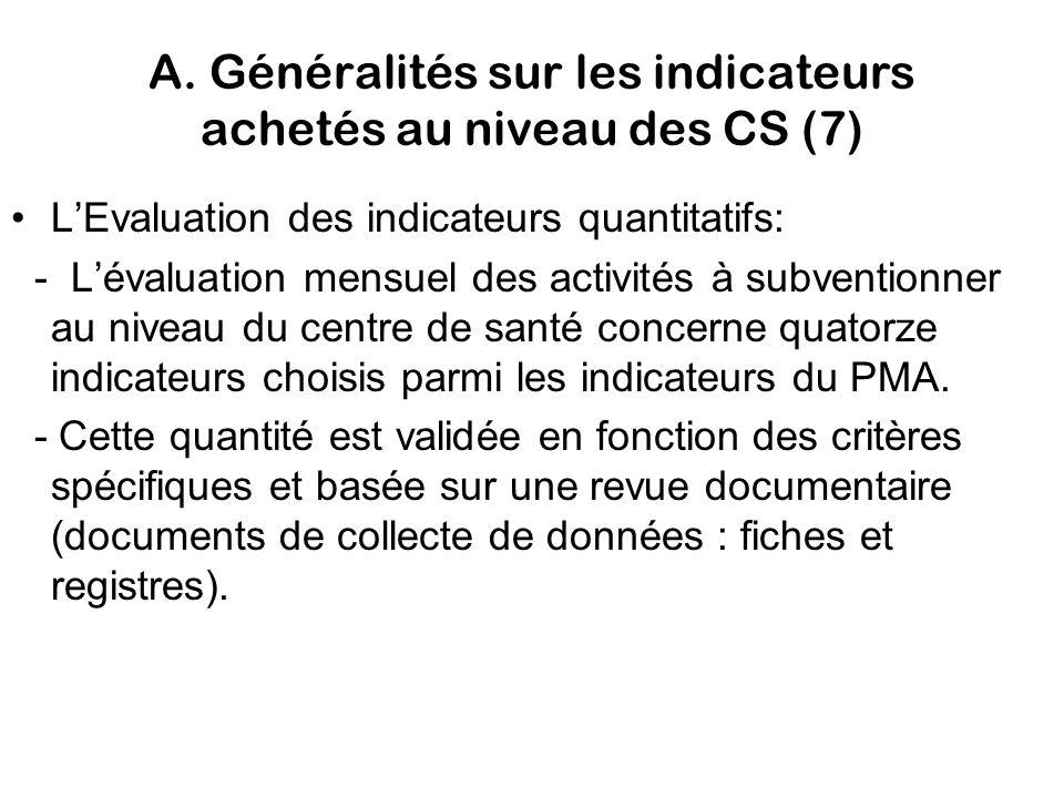 A. Généralités sur les indicateurs achetés au niveau des CS (7)