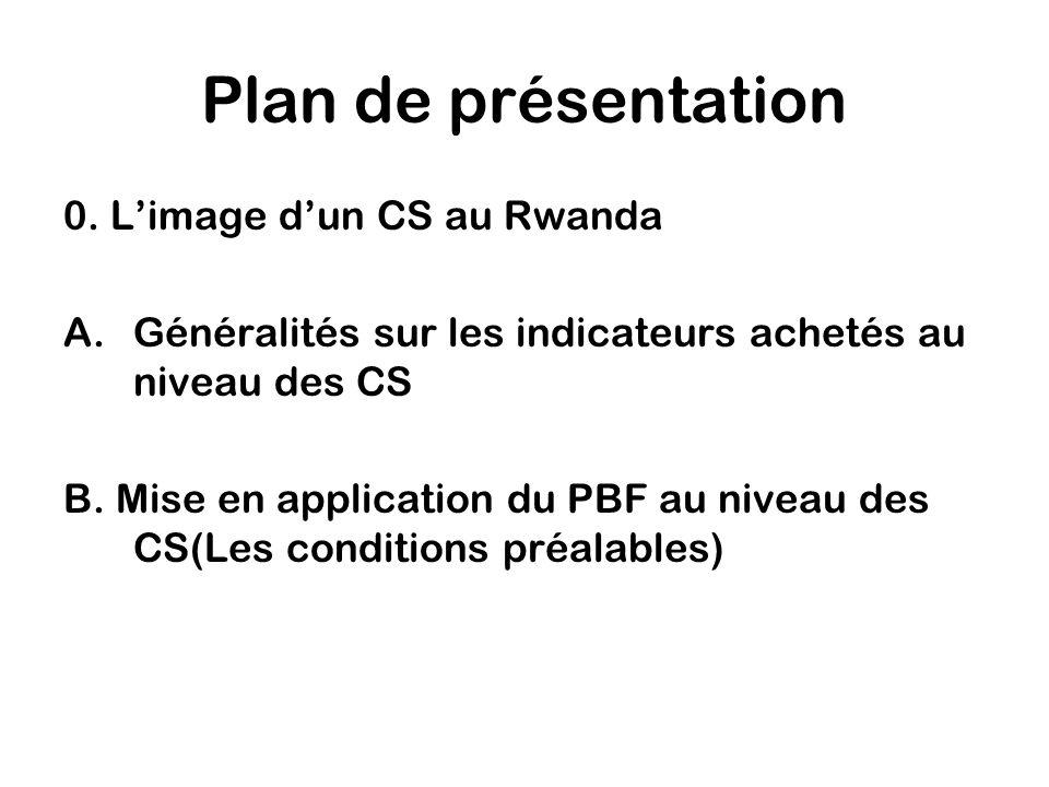 Plan de présentation 0. L'image d'un CS au Rwanda