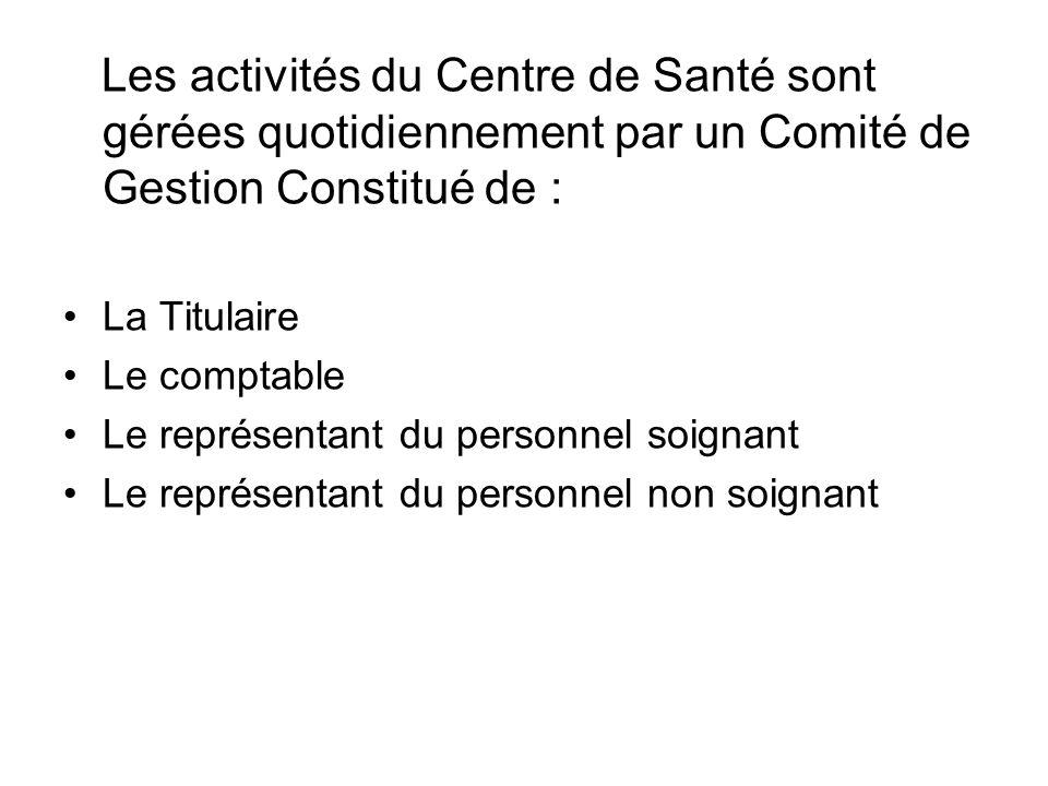 Les activités du Centre de Santé sont gérées quotidiennement par un Comité de Gestion Constitué de :