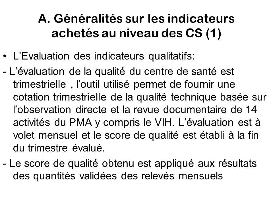 A. Généralités sur les indicateurs achetés au niveau des CS (1)