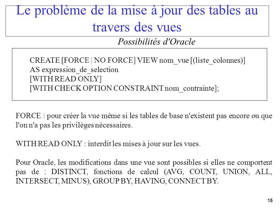 Le problème de la mise à jour des tables au travers des vues