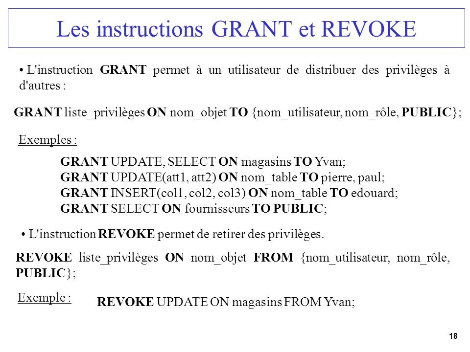 Les instructions GRANT et REVOKE