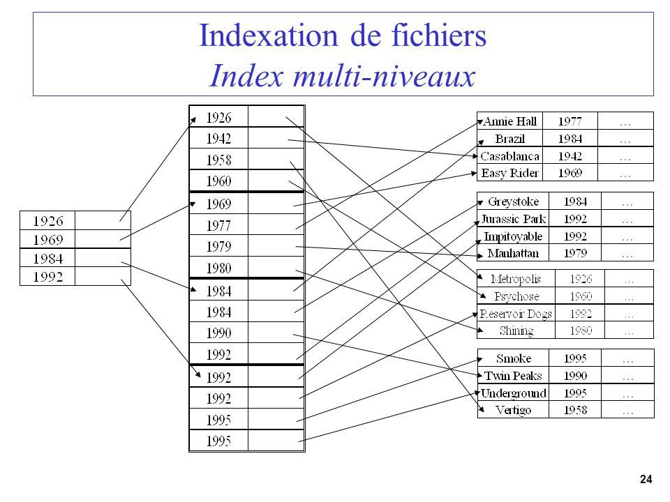 Indexation de fichiers Index multi-niveaux
