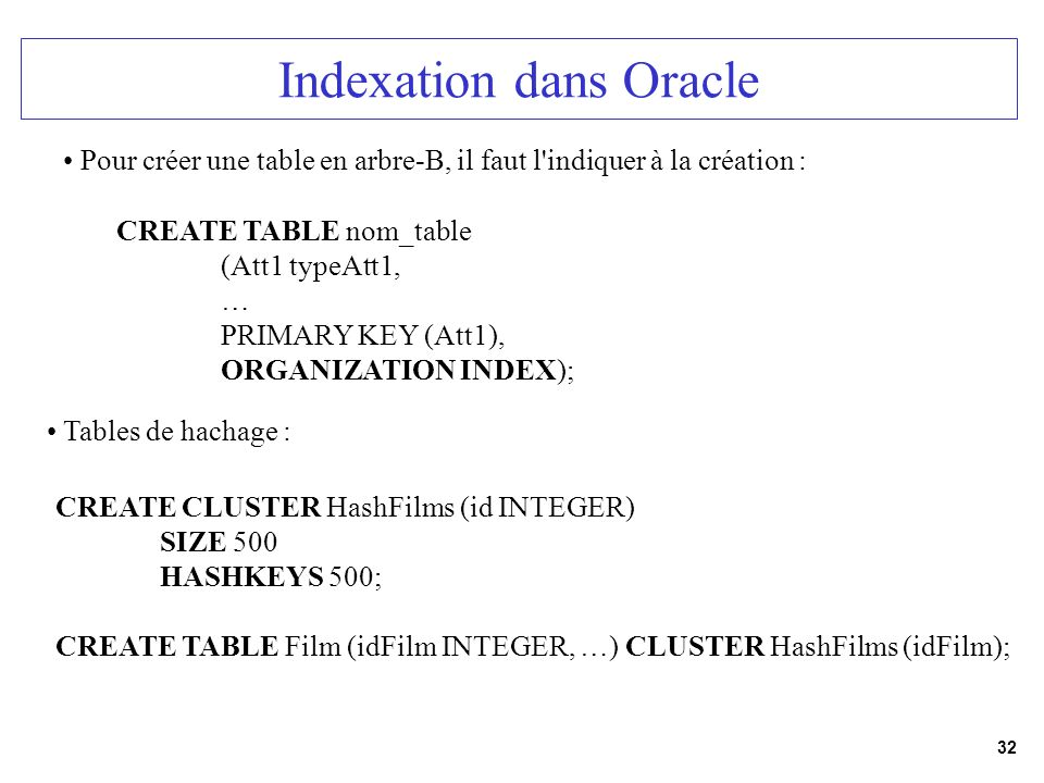 Indexation dans Oracle