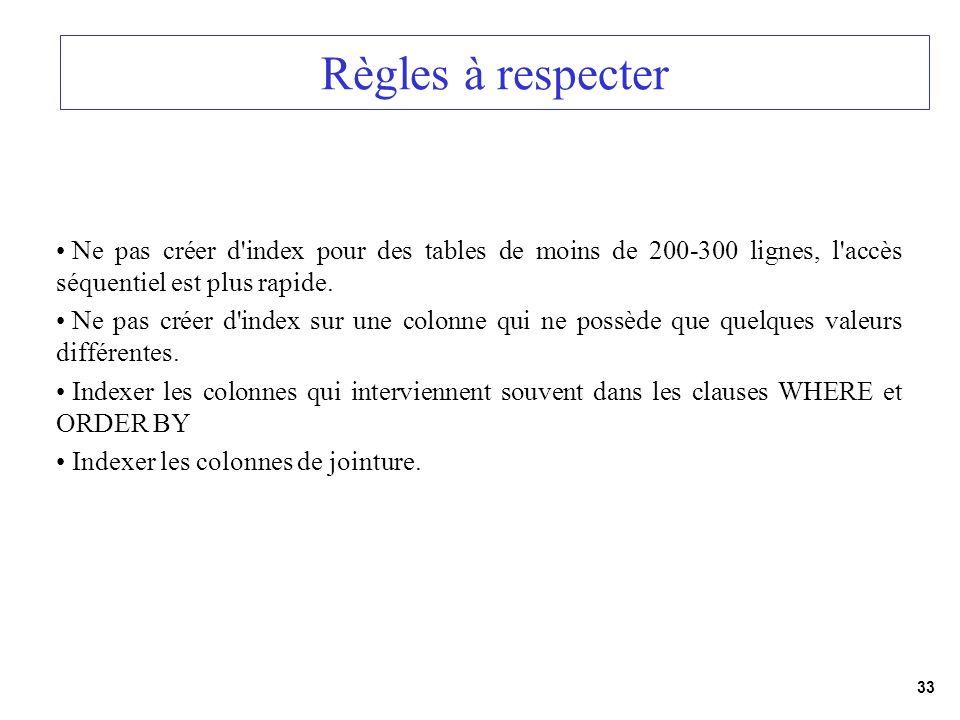Règles à respecter Ne pas créer d index pour des tables de moins de 200-300 lignes, l accès séquentiel est plus rapide.