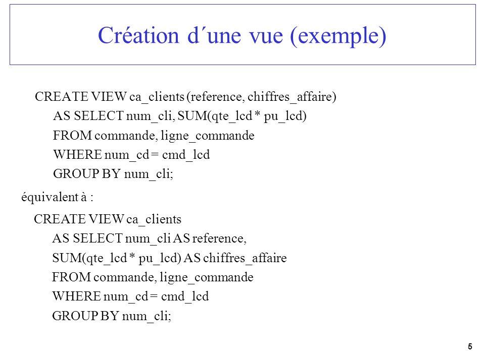 Création d´une vue (exemple)