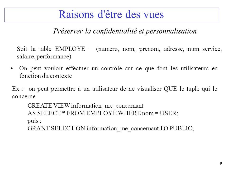 Préserver la confidentialité et personnalisation