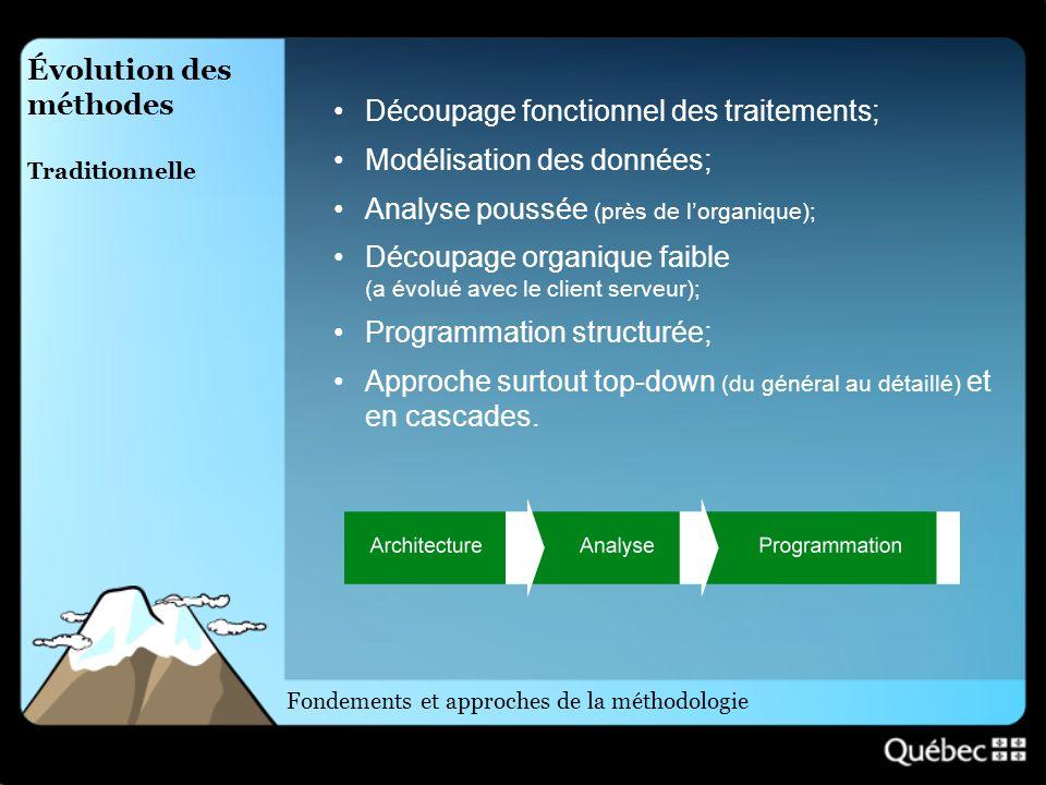 Évolution des méthodes Découpage fonctionnel des traitements;