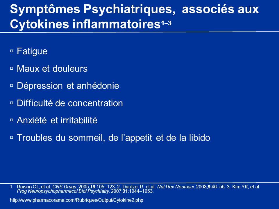 Symptômes Psychiatriques, associés aux Cytokines inflammatoires1–3