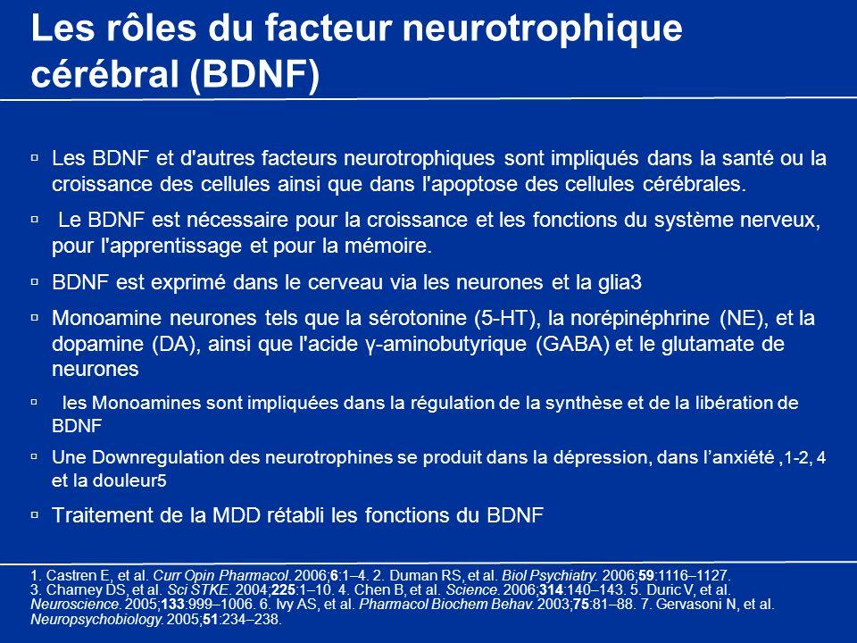 Les rôles du facteur neurotrophique cérébral (BDNF)