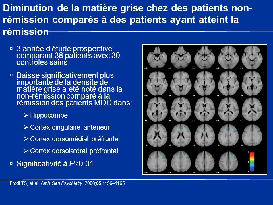 Diminution de la matière grise chez des patients non-rémission comparés à des patients ayant atteint la rémission