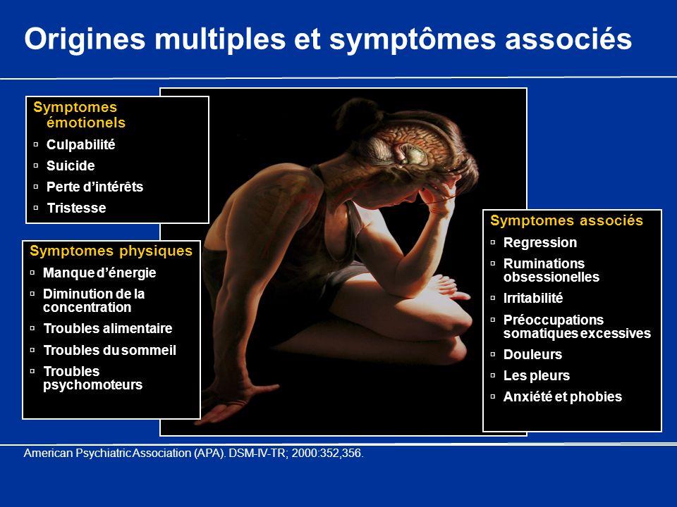 Origines multiples et symptômes associés
