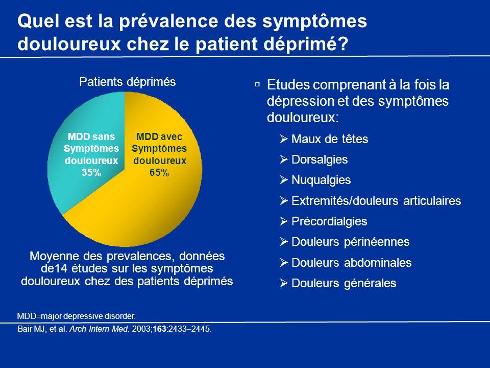 Quel est la prévalence des symptômes douloureux chez le patient déprimé