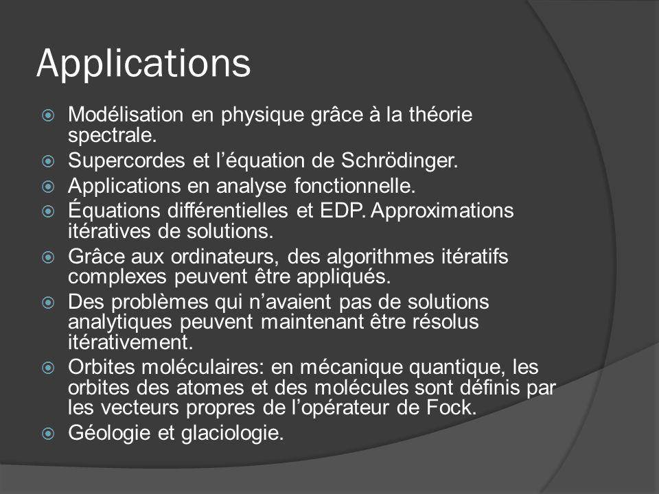 Applications Modélisation en physique grâce à la théorie spectrale.