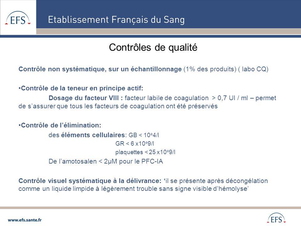 Contrôles de qualité Contrôle non systématique, sur un échantillonnage (1% des produits) ( labo CQ)