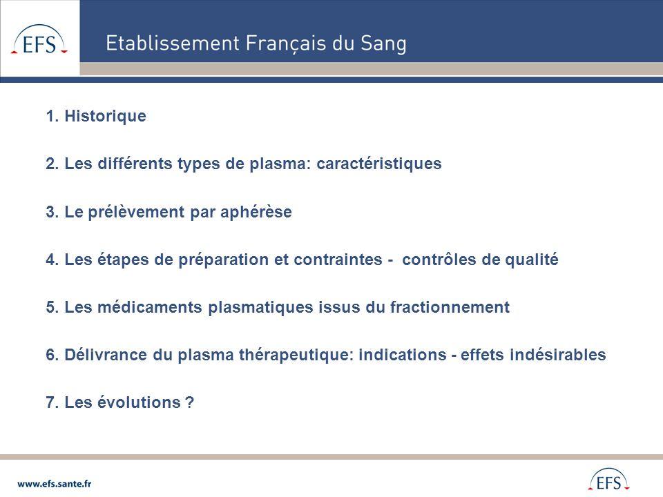 Historique Les différents types de plasma: caractéristiques. Le prélèvement par aphérèse.